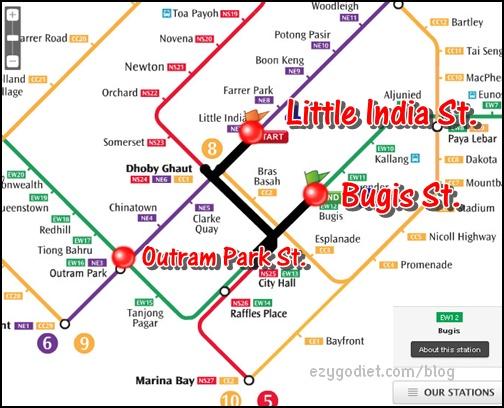 Little India to Bugis