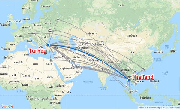 เที่ยวบินไปตุรกี
