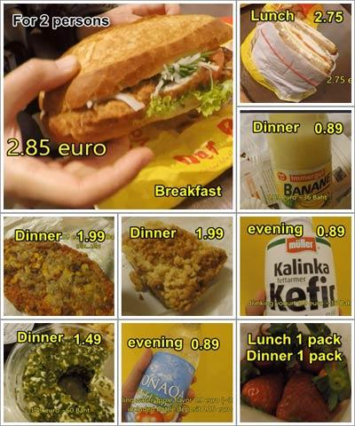 ค่าอาหาร ไฮเดลเบิร์ก
