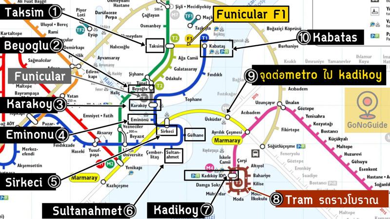 แผนที่ Tram metro ในอิสตันบูล