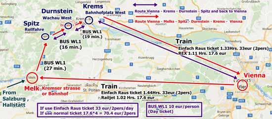 เที่ยว Spitz - Duernstein - Krems -