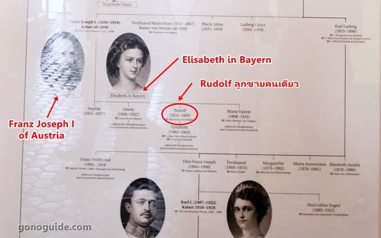 Franz Joseph I และ Elisabeth (Sisi)